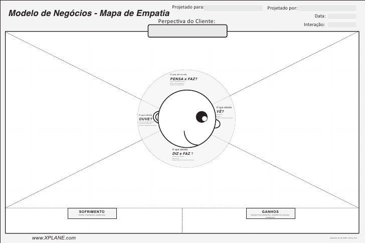 Empathy Map Poster pt-Br