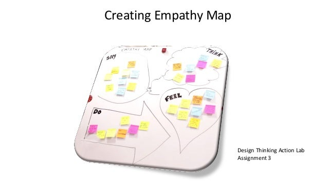 Design Thinking Action Lab Assignment 3 Creating Empathy Map