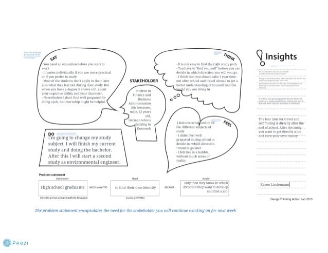 Empathy map and problem statement karen lindemann