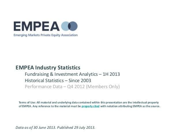 EMPEA Industry Statistics Fundraising & Investment Analytics – 1H 2013 Historical Statistics – Since 2003 Performance Data...