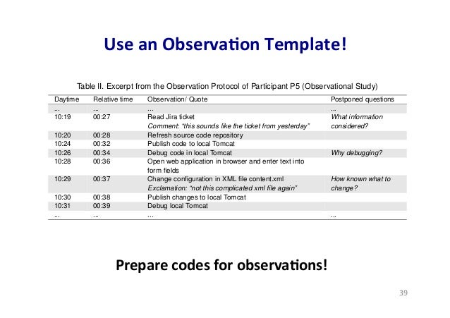 Observational Study Protocol