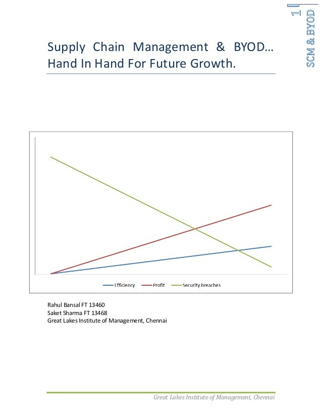Supply Chain Management & BYOD…Hand In Hand For Future Growth.Rahul Bansal FT 13460Saket Sharma FT 13468Great Lakes Instit...