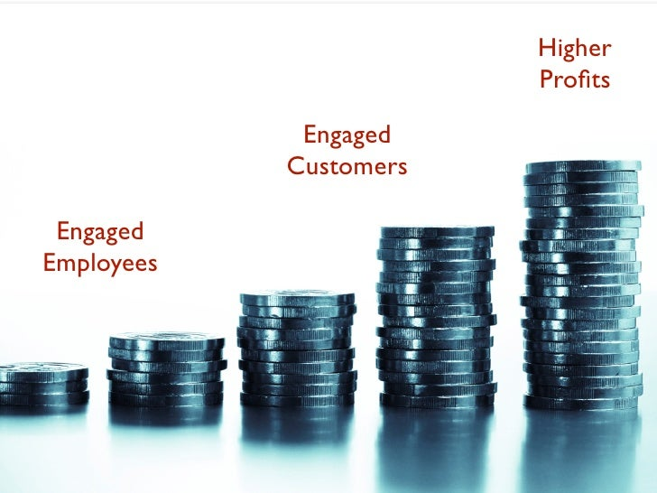 Higher                         Profits               Engaged             Customers   Engaged Employees