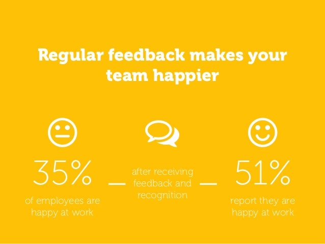 Employee Feedback and Recognition