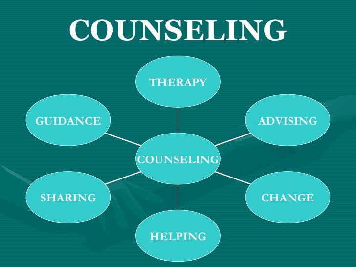professiona and organisational issues in counselling Griffin md crossing professional boundaries: human issues  integration across organisational and professional boundaries  from genetic counselling.