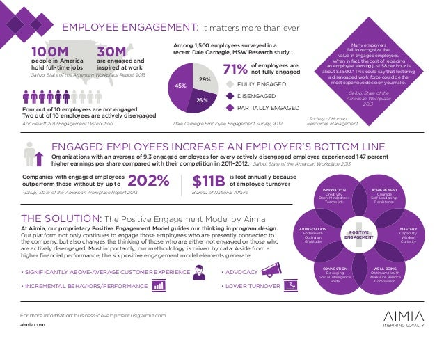 EMPLOYEE ENGAGEMENT: It matters more than ever 100M people in America hold full-time jobs 30M are engaged and inspired at ...