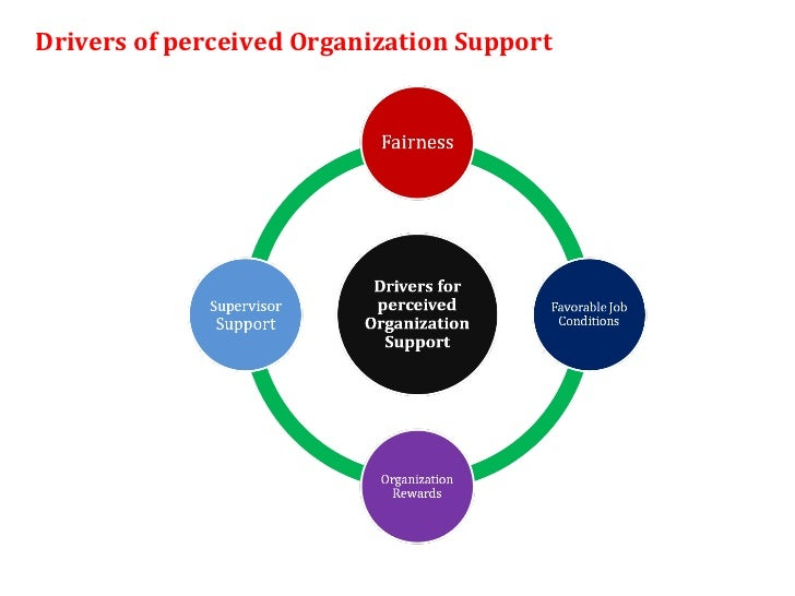 a perception of leadership The purpose of this study was to examine leadership styles, factors, and outcomes perceived by cross sectional descript correlational design utilized to collect data from 272 nurses in two major government-owned, tertiary hospitals in saudi arabia.