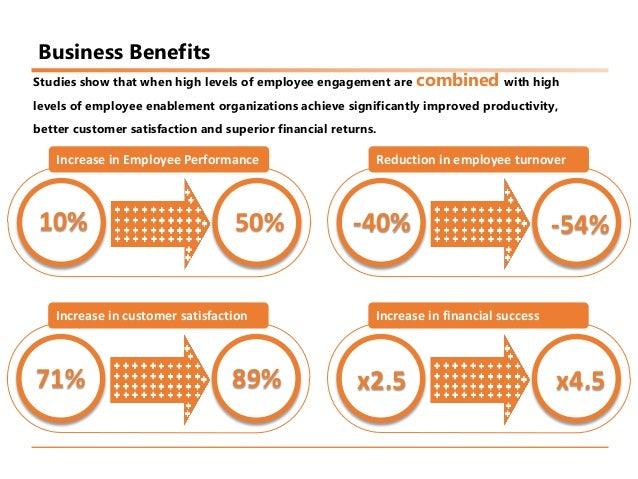 Dissertation proposal service on employee engagement