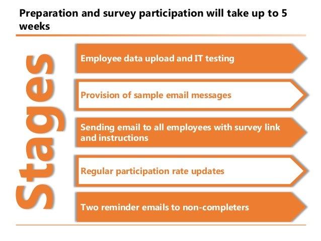 http://image.slidesharecdn.com/employeeengagementproposal-poc-150122205249-conversion-gate01/95/employee-engagement-proposal-7-638.jpg?cb\u003d1421960090