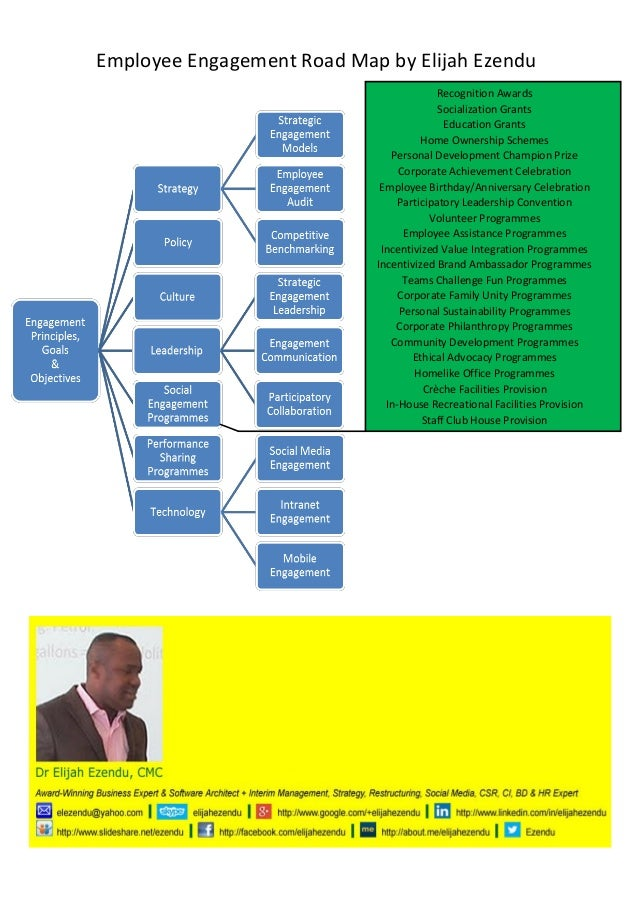 Employee Engagement Road Map by Elijah Ezendu  Recognition Awards Socialization Grants Education Grants Home Ownership Sch...