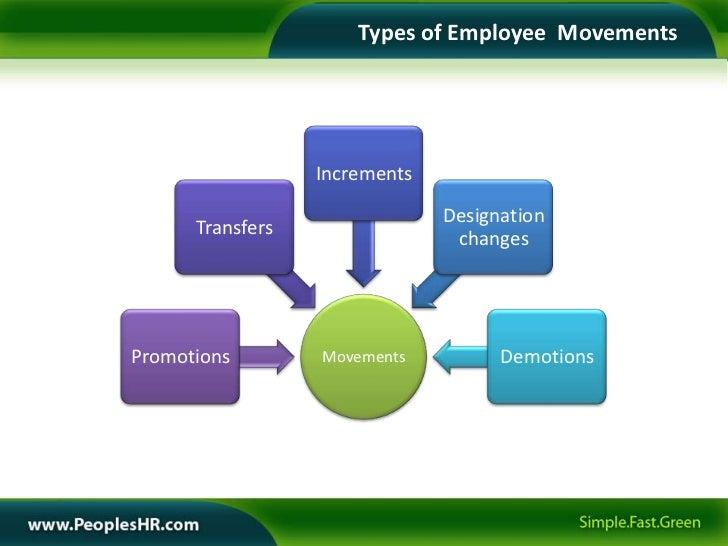 Employee Life Peopleshr Employee Life Cycle