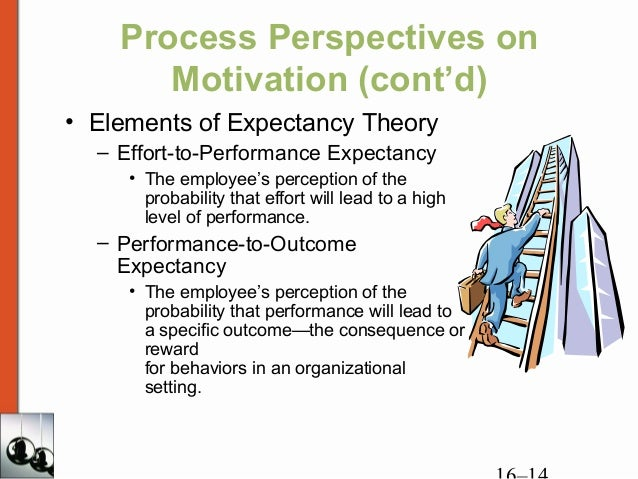 employee motivation expectancy theory essay Each of these relationships is an important part of the theory and is based upon the employee's beliefs  view full essay  expectancy theory of motivation.