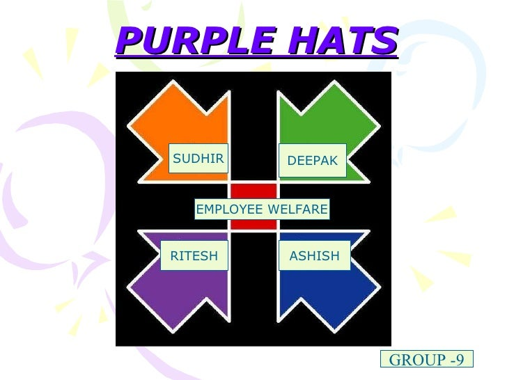 PURPLE HATS GROUP -9 SUDHIR DEEPAK RITESH ASHISH EMPLOYEE WELFARE