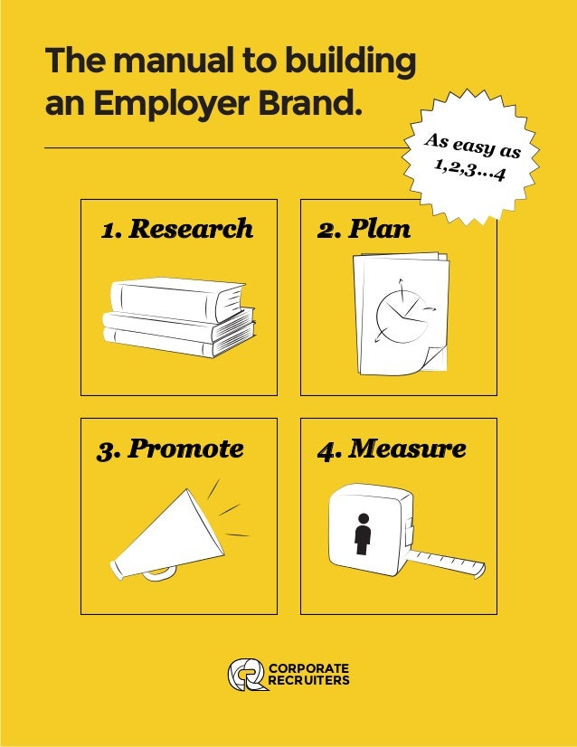 The manual to building an Employer Brand. CORPORATE RECRUITERS 1. Research 2. Plan 3. Promote 4. Measure As easy as 1,2,3....