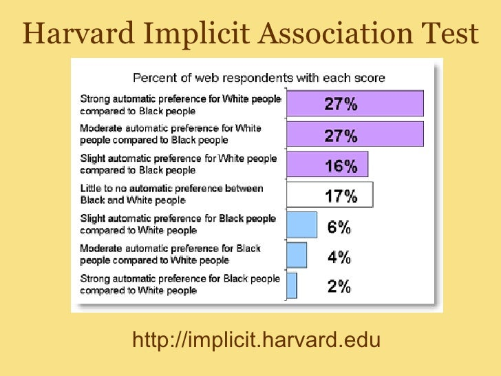 project implicit harvard Project implicit is a non-profit organization and international collaboration between researchers who are interested in implicit social cognition – thoughts and.