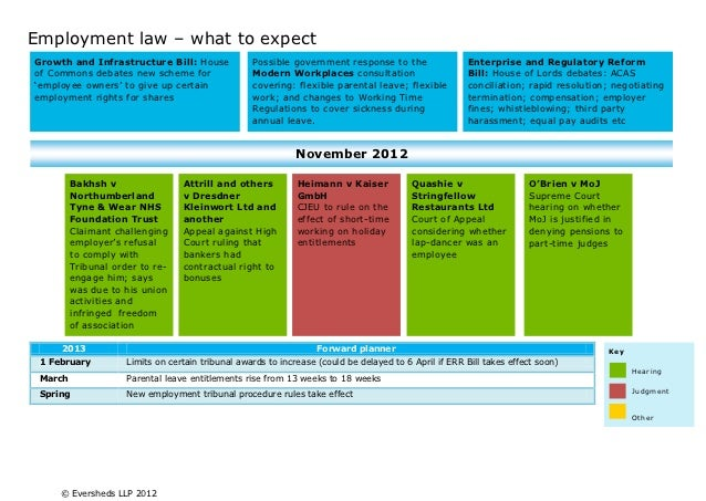 Employment law – What To Expect - November 2012