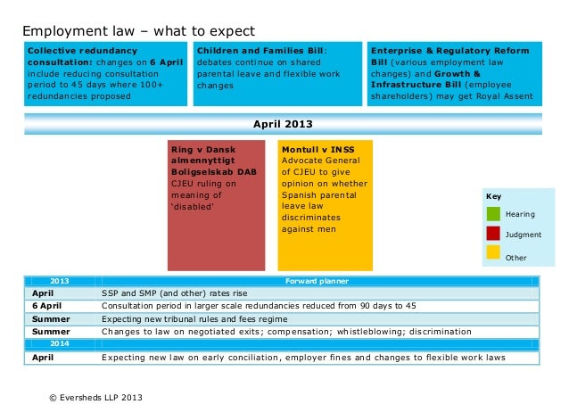 Employment law – what to expectCollective redundancy                Children and Families Bill:               Enterprise &...