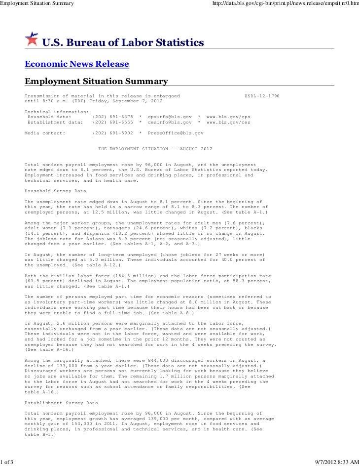 Unemployment Rate (Aug 2012)