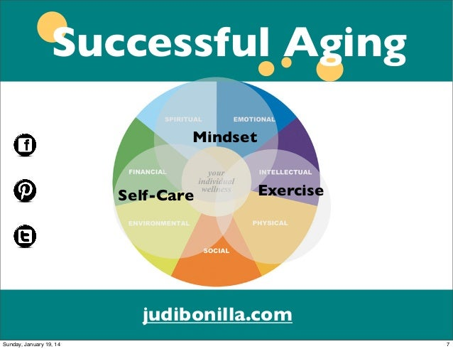 successful aging through modelling selection To guide the selection of structural equation modelling were used to develop and evaluate a measurement model of successful aging in 1,347 community.