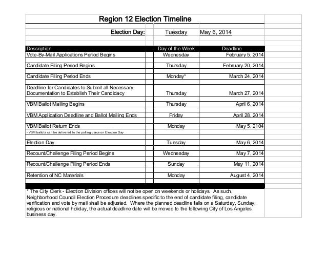Region 12 Election Timeline Election Day: Description Vote-By-Mail Applications Period Begins  Tuesday  May 6, 2014  Day o...