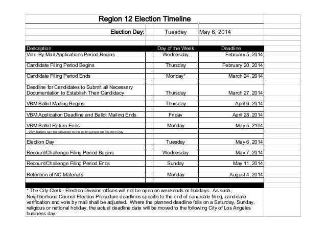 EmpowerLA - Election 2014 - Timeline - Region 12
