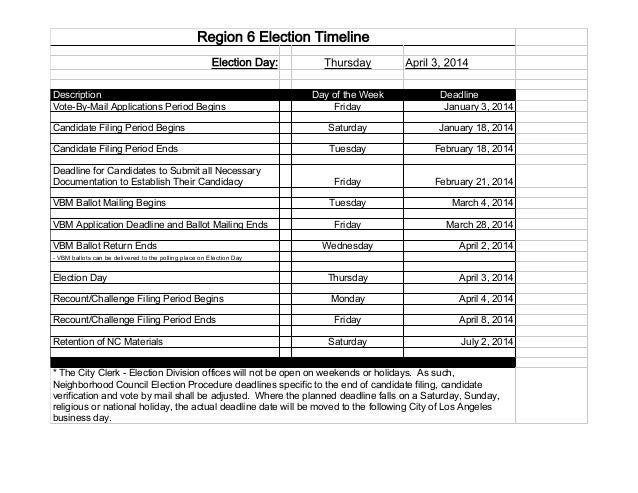 Region 6 Election Timeline Election Day: Description Vote-By-Mail Applications Period Begins  Thursday  April 3, 2014  Day...