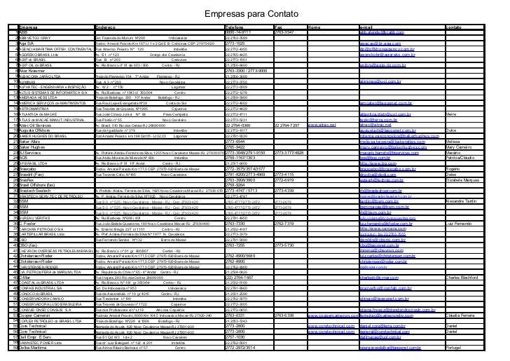 Empresas para Contato   Empresa                             Endereço                                                      ...