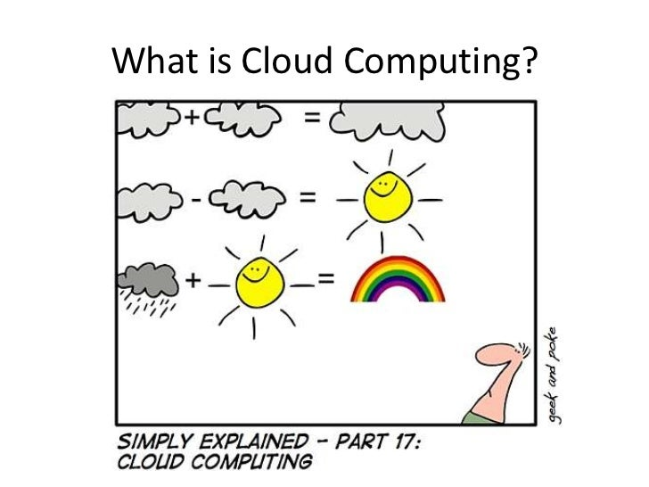 What is Cloud Computing?<br />