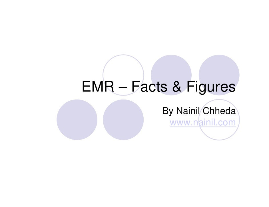 EMR – Facts & Figures            By Nainil Chheda             www.nainil.com