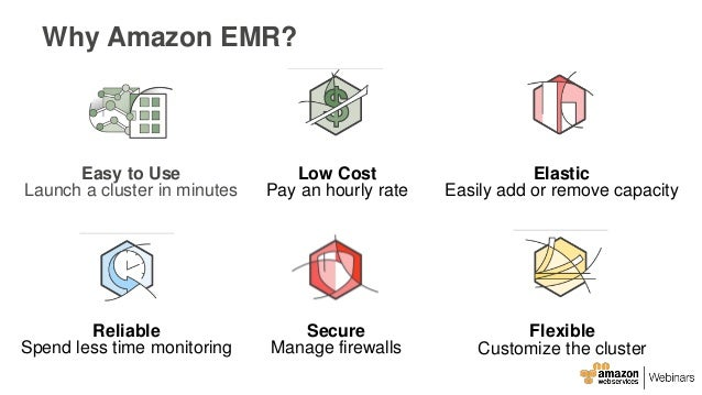 aws emr case studies Aws: case study 1/9 amazon web services: a case study course: business process for it services 2012, epfl rammohan narendula july 2, 2012 contents.