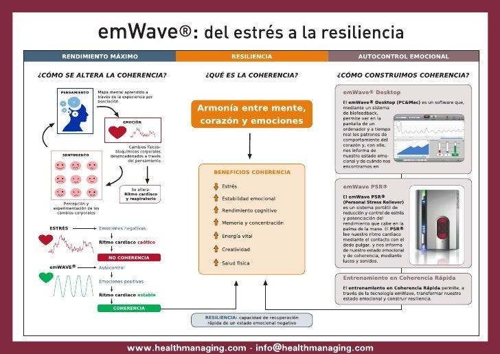 emWave, coherencia, resiliencia