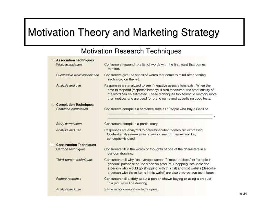 motivation research techniques