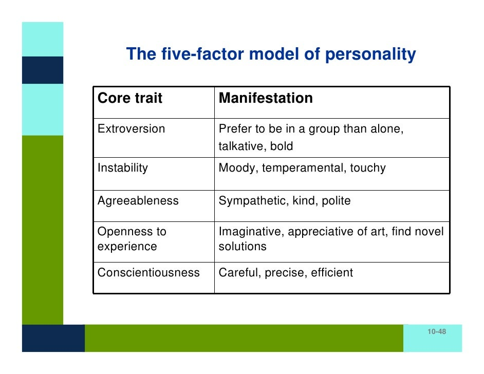 the h factor of personality pdf