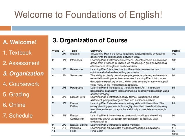 organization in english writing