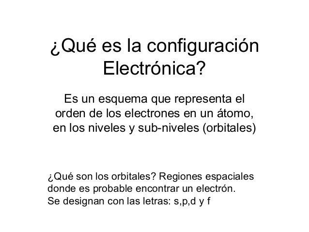 ¿Qué es la configuración Electrónica? Es un esquema que representa el orden de los electrones en un átomo, en los niveles ...