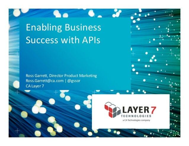 Enabling Business Success Using APIs