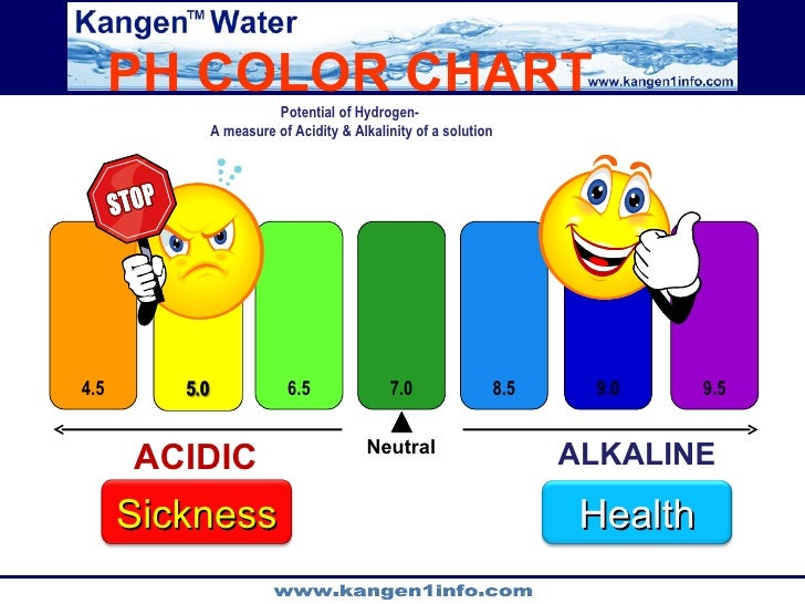 how to make 8.5 ph water
