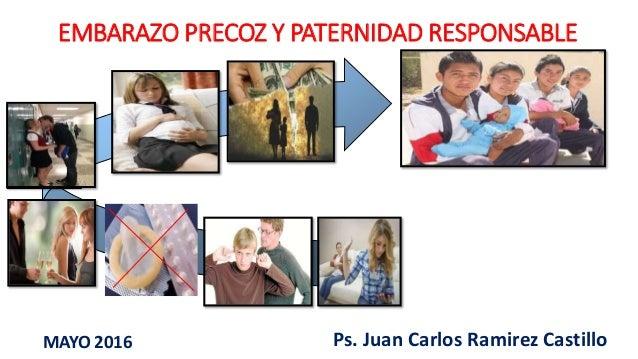 EMBARAZO PRECOZ Y PATERNIDAD RESPONSABLE Ps. Juan Carlos Ramirez CastilloMAYO 2016