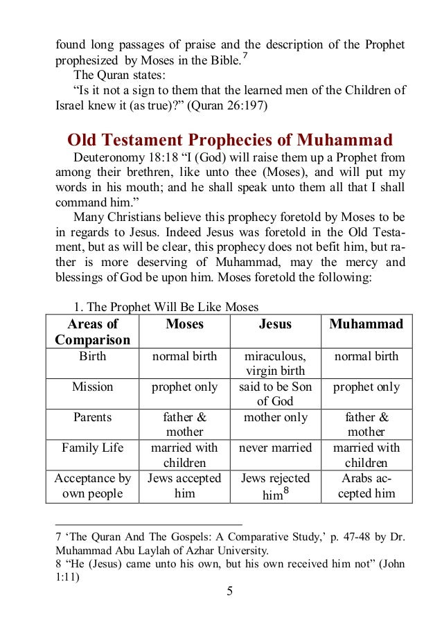 an analysis of the topic of the bible about muhammad and the prophet of islam Bible verses about the prophet muhammad  islam and intimidate their own folks who turned to islam the qur'an foretold in the bible  excellence of the topic.