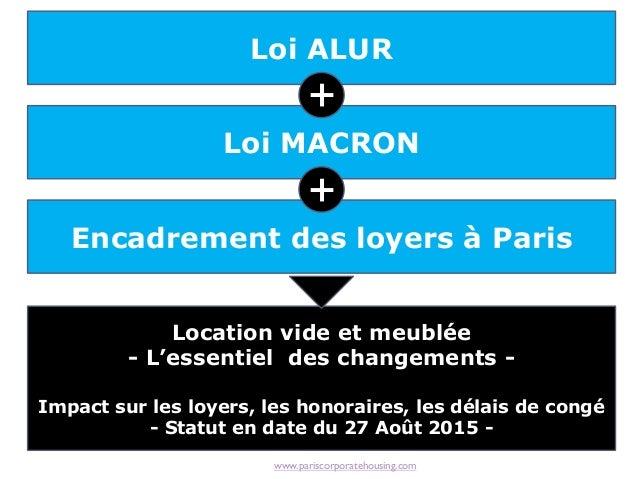 Loi ALUR Loi MACRON Encadrement des loyers à Paris Location vide et meublée - L'essentiel des changements - Impact sur les...