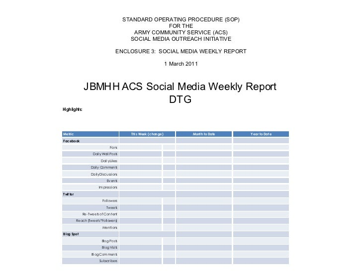 Encl 3   weekly social media report