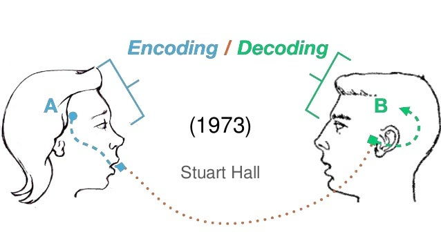 critical theories of communication encoding and A critical analysis of stuart hall's text, 'encoding/decoding' and the theories of 'semiotics' within it is clear from this analysis of stuart hall's theory of 'encoding/decoding', that, despite the possibility of a necessity for a deeper investigation of the subject.