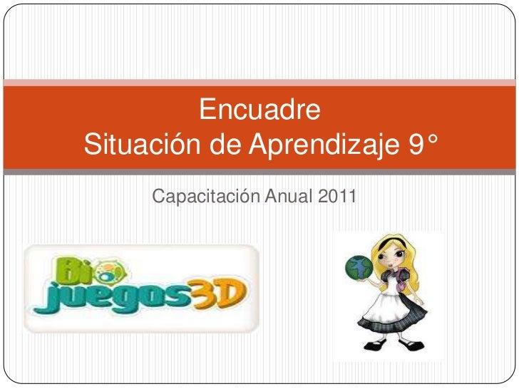 Capacitación Anual 2011<br />EncuadreSituación de Aprendizaje 9°<br />