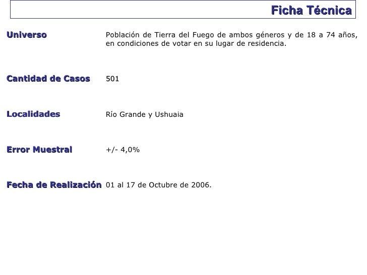 Universo Población de Tierra del Fuego de ambos géneros y de 18 a 74 años,  en condiciones  de votar en su lugar de reside...