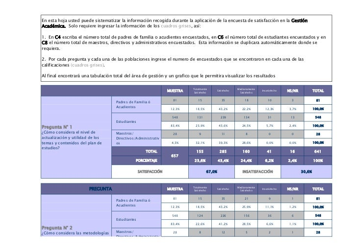 En esta hoja usted puede sistematizar la información recogida durante la aplicación de la encuesta de satisfacción en la G...