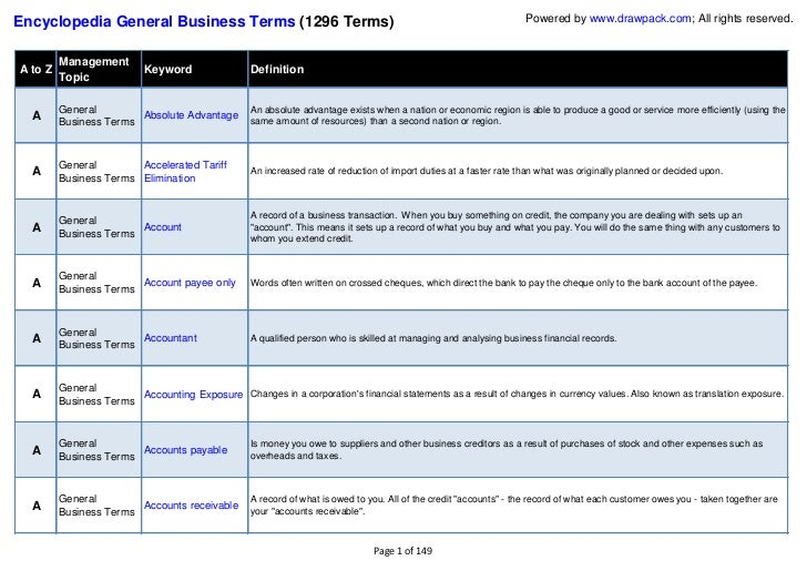 Encyclopedia general business terms