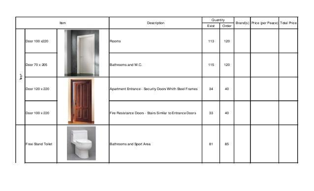 Various Building Materials List