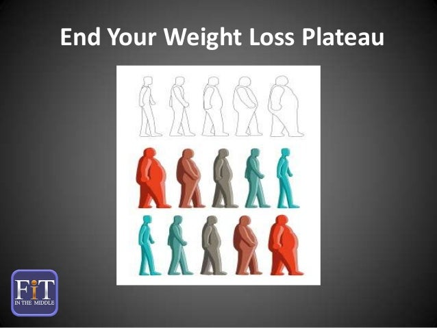Jump Start your Stalled Weight Loss Effort