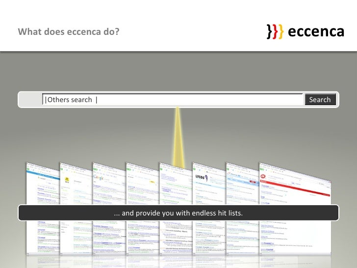 What does eccenca do? Others search     ... and provide you with endless hit lists. Search