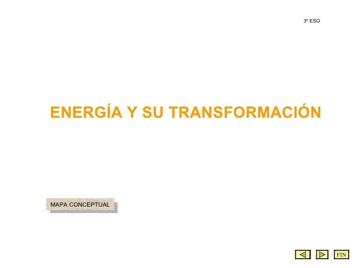 ENERGÍA Y SU TRANSFORMACIÓN 3º ESO FIN MAPA CONCEPTUAL